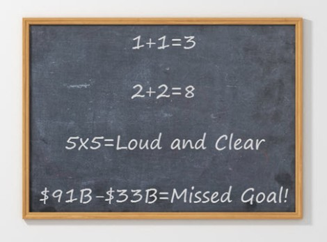 Interesting Math Behind Small Business Goals.