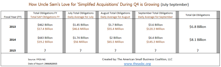 20150824 Uncle Sam Love Grows for SAP During Q4