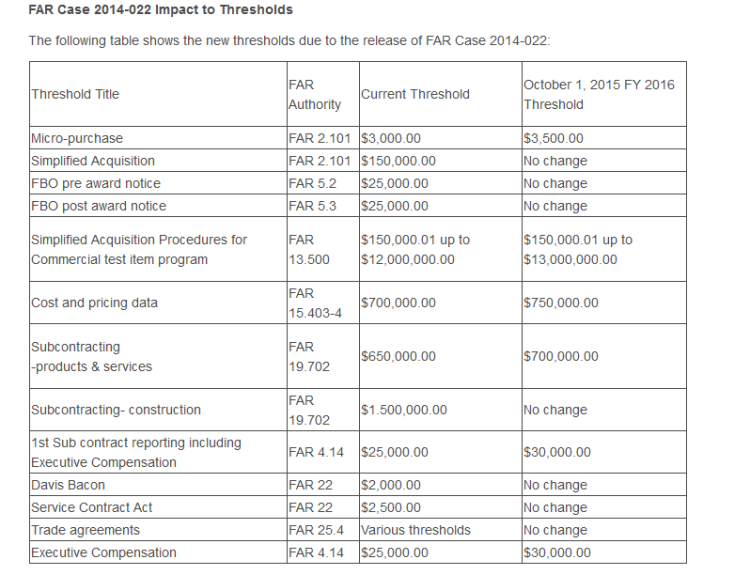 FAR Case 2014-022 Impact to Thresholds