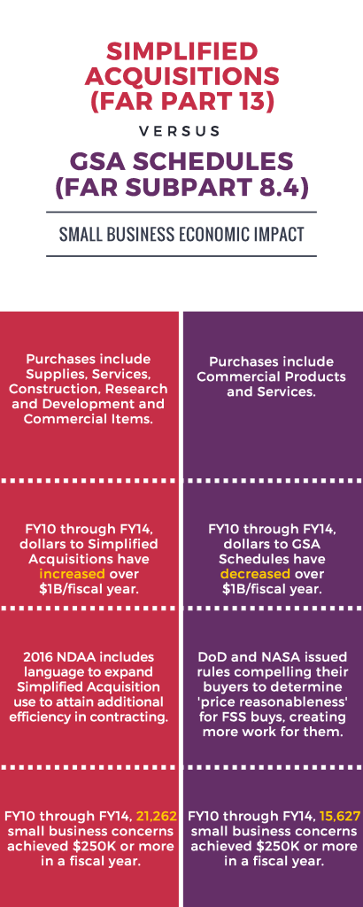 SAP vs FSS Small Business Impact_Page_2